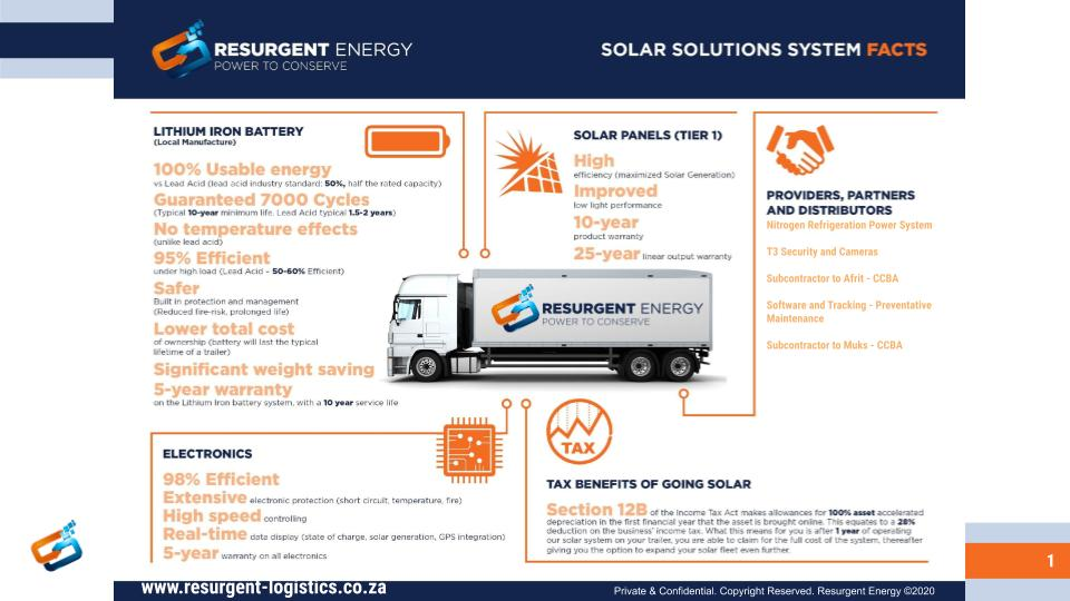 Solar Solution System Facts